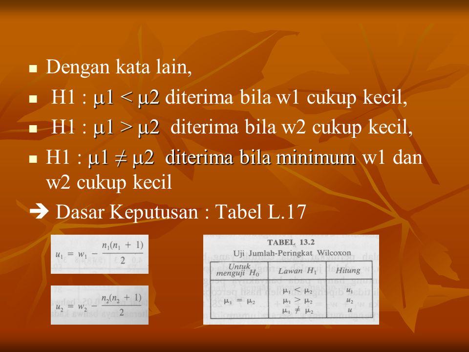 Dengan kata lain,  1 <  2 H1 :  1 <  2 diterima bila w1 cukup kecil,  1 >  2 H1 :  1 >  2 diterima bila w2 cukup kecil,  1 ≠  2 diterima bila minimum H1 :  1 ≠  2 diterima bila minimum w1 dan w2 cukup kecil  Dasar Keputusan : Tabel L.17
