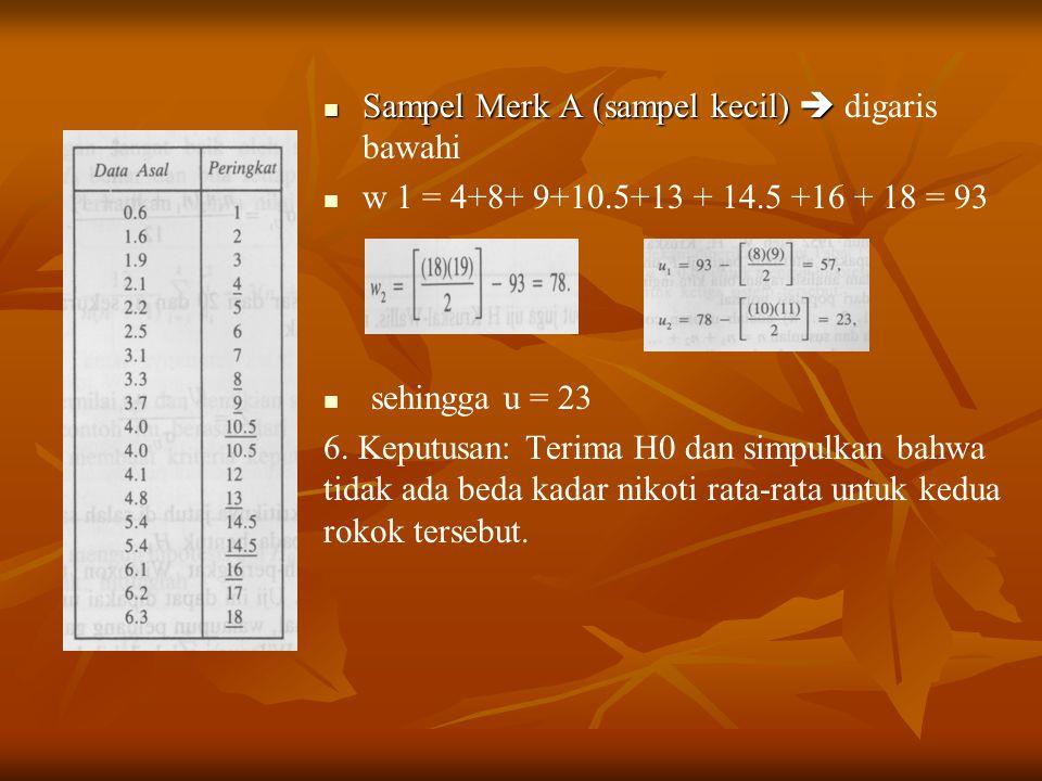 Sampel Merk A (sampel kecil)  Sampel Merk A (sampel kecil)  digaris bawahi w 1 = 4+8+ 9+10.5+13 + 14.5 +16 + 18 = 93 sehingga u = 23 6.