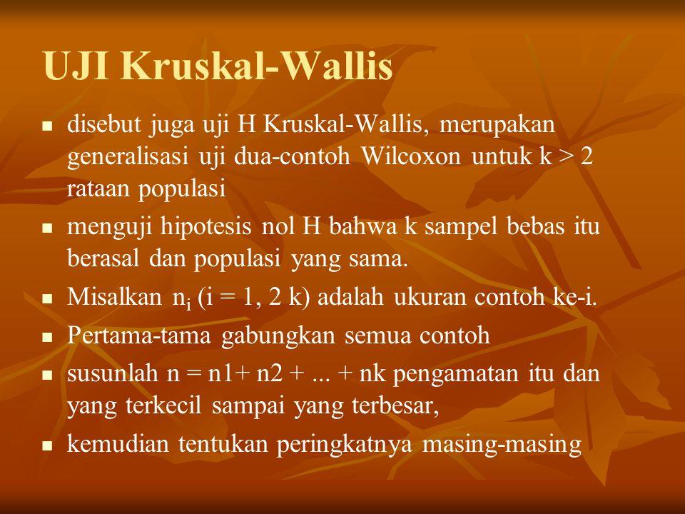 UJI Kruskal-Wallis disebut juga uji H Kruskal-Wallis, merupakan generalisasi uji dua-contoh Wilcoxon untuk k > 2 rataan populasi menguji hipotesis nol H bahwa k sampel bebas itu berasal dan populasi yang sama.