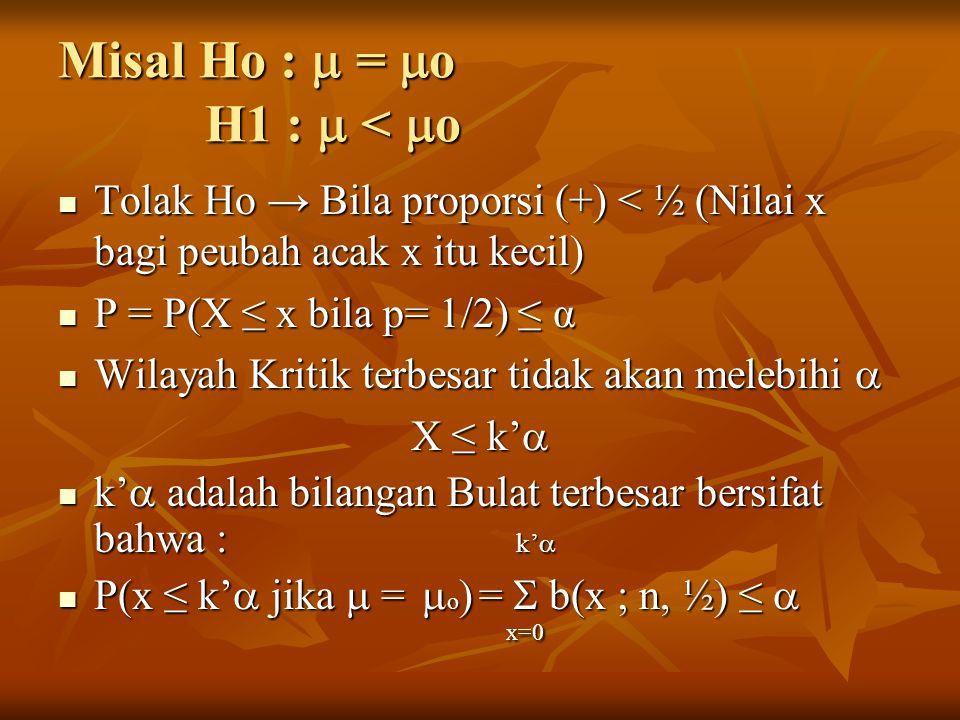 UJI JUMLAH PERINGKAT WILCOXON Membandingkan nilai tengah dua populasi bukan normal yang kontinyu Membandingkan nilai tengah dua populasi bukan normal yang kontinyu Alternatif bagi uji t dua sampel Alternatif bagi uji t dua sampel Disebut juga uji dua contoh wilcoxon Disebut juga uji dua contoh wilcoxon Misal Ho :  1 =  2 Misal Ho :  1 =  2 1.