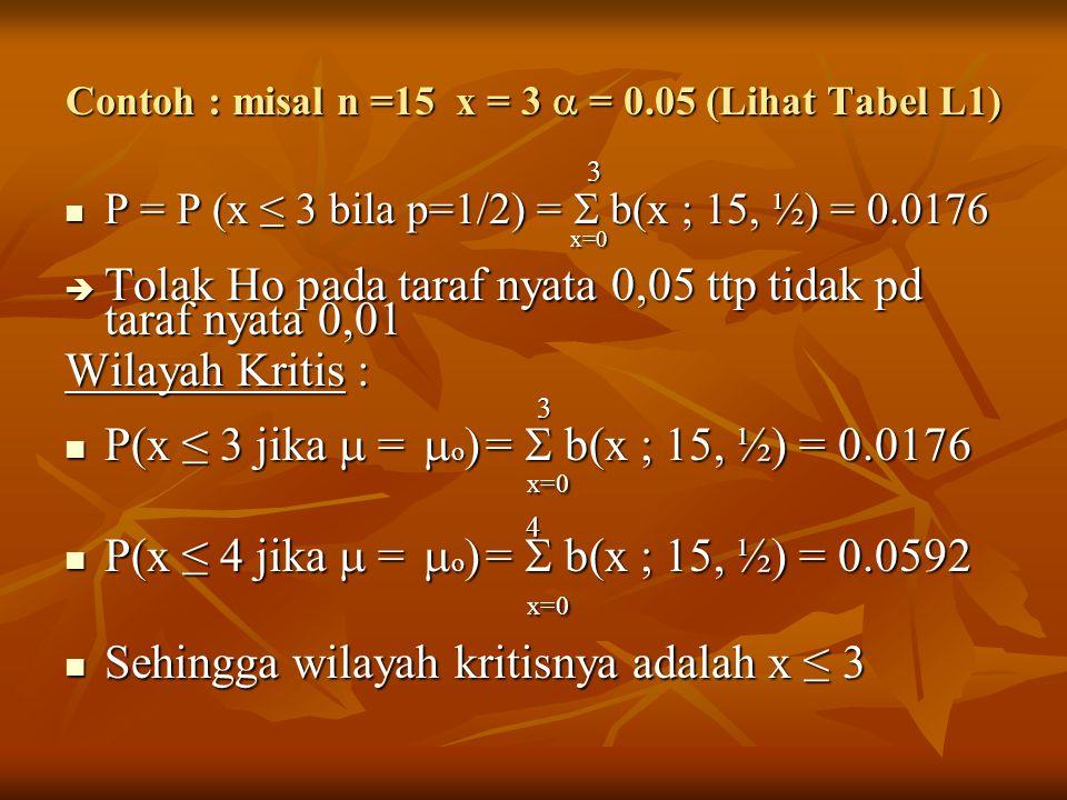 Misal Ho :  =  o H1 :  >  o Tolak Ho → Bila proporsi (+) > ½ (x besar) Tolak Ho → Bila proporsi (+) > ½ (x besar) P = P(X ≥ x, bila p = 1/2) ≤ α P = P(X ≥ x, bila p = 1/2) ≤ α Wilayah kritis terbesar yang berukuran tidak melebihi  Wilayah kritis terbesar yang berukuran tidak melebihi  x ≥ k  k  bilangan bulat terkecil yang bersifat k  bilangan bulat terkecil yang bersifat n P(x ≥ k  jika  =  o ) =  b(x ; 15, ½) ≤  P(x ≥ k  jika  =  o ) =  b(x ; 15, ½) ≤  x=k  x=k 