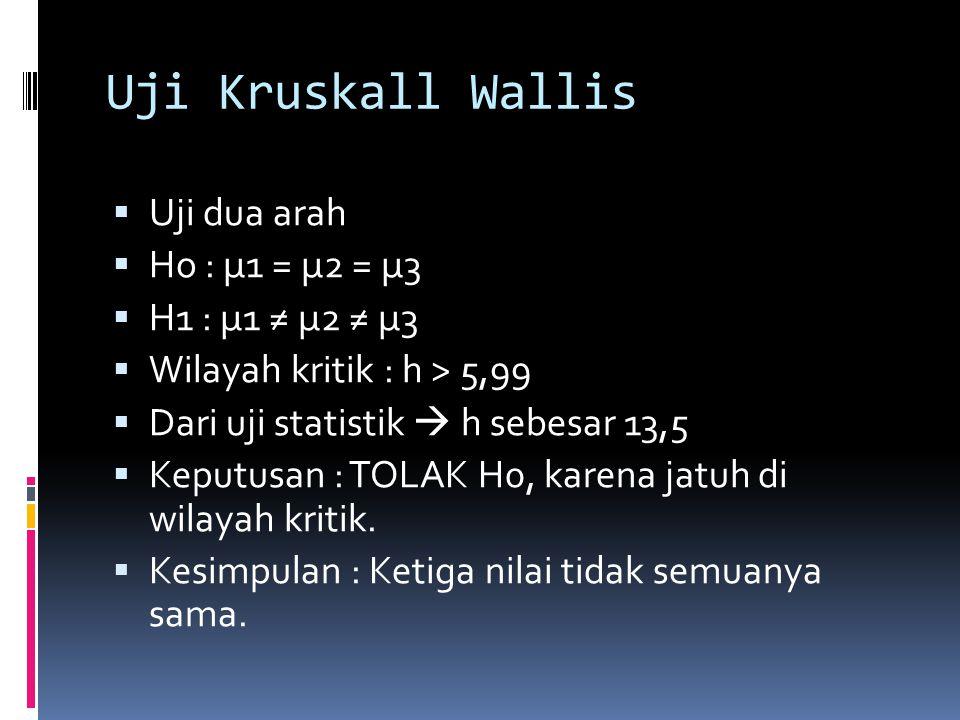 Uji Kruskall Wallis  Uji dua arah  Ho : μ1 = μ2 = μ3  H1 : μ1 ≠ μ2 ≠ μ3  Wilayah kritik : h > 5,99  Dari uji statistik  h sebesar 13,5  Keputusan : TOLAK H0, karena jatuh di wilayah kritik.