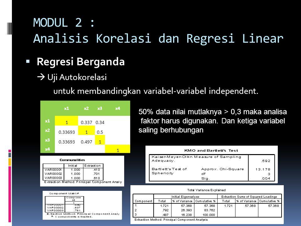 MODUL 2 : Analisis Korelasi dan Regresi Linear  Regresi Berganda  Uji Autokorelasi untuk membandingkan variabel-variabel independent.