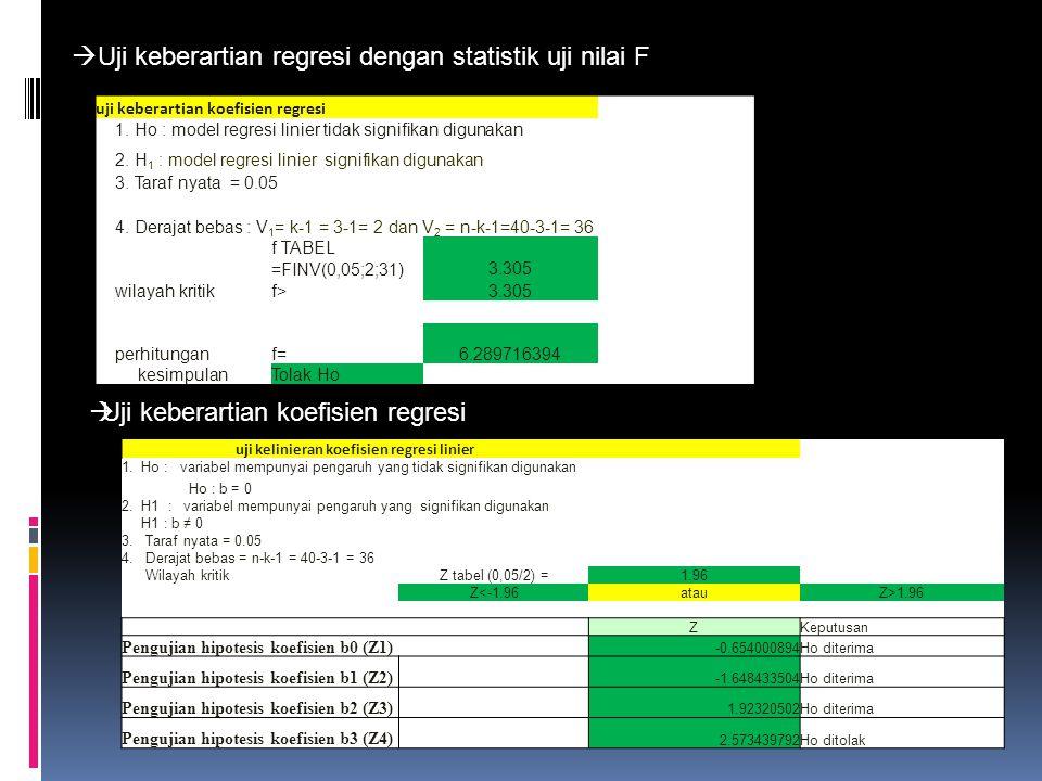 uji keberartian koefisien regresi 1.Ho : model regresi linier tidak signifikan digunakan 2.