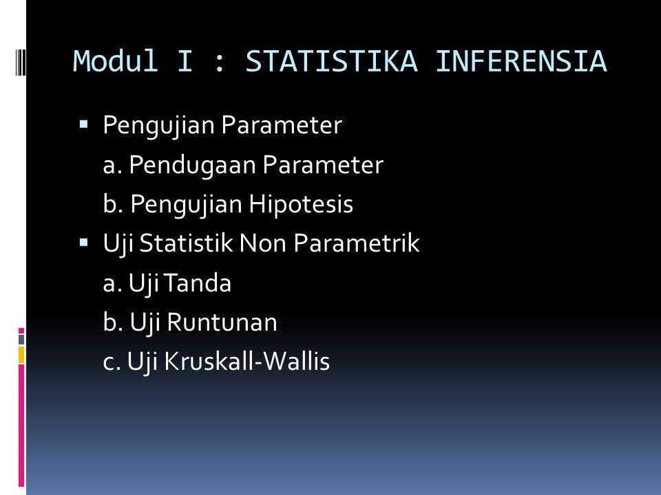 Modul I : STATISTIKA INFERENSIA  Pengujian Parameter a.