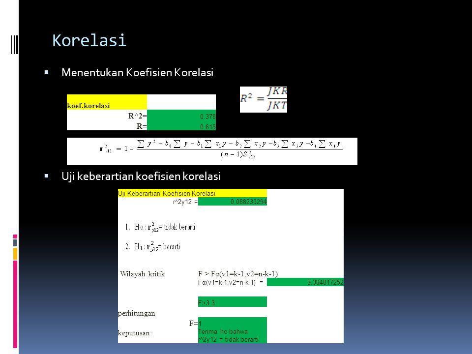 Korelasi  Menentukan Koefisien Korelasi  Uji keberartian koefisien korelasi koef.korelasi R^2= 0.378 R= 0.615 Uji Keberartian Koefisien Korelasi r^2y12 =0.088235294 Wilayah kritikF > Fα(v1=k-1,v2=n-k-1) Fα(v1=k-1,v2=n-k-1) =3.304817252 F>3.3 perhitungan F= 1 keputusan: Terima ho bahwa r^2y12 = tidak berarti