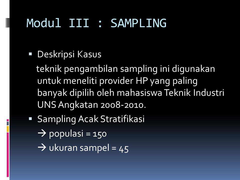 Modul III : SAMPLING  Deskripsi Kasus teknik pengambilan sampling ini digunakan untuk meneliti provider HP yang paling banyak dipilih oleh mahasiswa Teknik Industri UNS Angkatan 2008-2010.