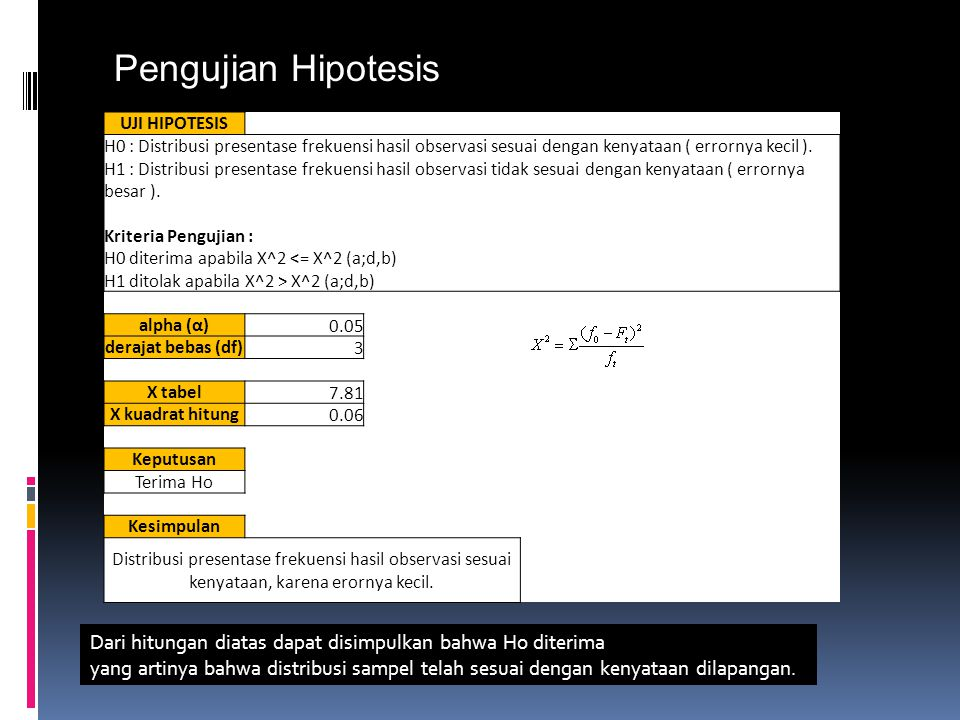 UJI HIPOTESIS H0 : Distribusi presentase frekuensi hasil observasi sesuai dengan kenyataan ( errornya kecil ).