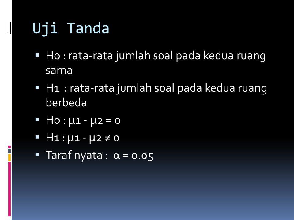 Uji Tanda  Ho : rata-rata jumlah soal pada kedua ruang sama  H1 : rata-rata jumlah soal pada kedua ruang berbeda  Ho : μ1 - μ2 = 0  H1 : μ1 - μ2 ≠ 0  Taraf nyata : α = 0.05