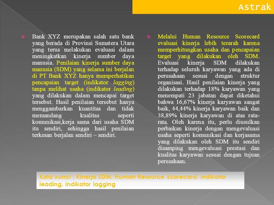Menurut Nasution ( 2008), penilaian kinerja adalah hasil evaluasi kerja seorang karyawan atau SDM secara sistematis yang berhubungan dengan jabatan dan potensi yang dimilikinya untuk dikembangkan.
