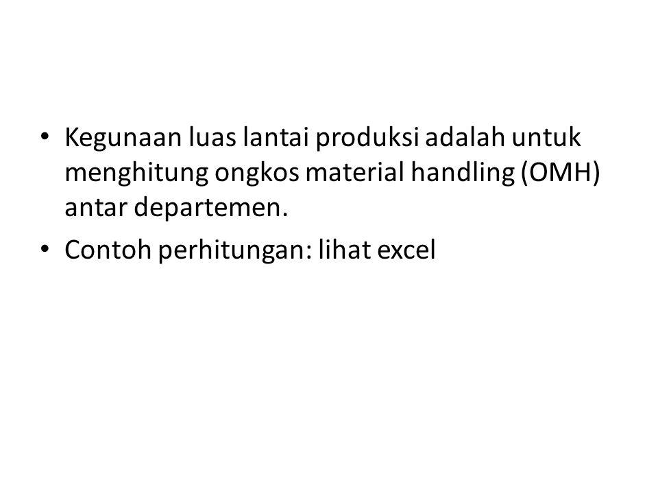 Kegunaan luas lantai produksi adalah untuk menghitung ongkos material handling (OMH) antar departemen. Contoh perhitungan: lihat excel