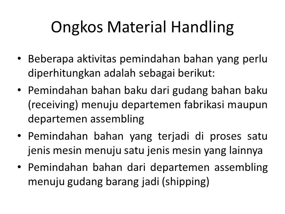 Ongkos Material Handling Beberapa aktivitas pemindahan bahan yang perlu diperhitungkan adalah sebagai berikut: Pemindahan bahan baku dari gudang bahan