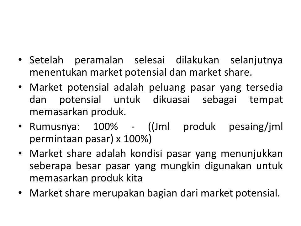 Setelah peramalan selesai dilakukan selanjutnya menentukan market potensial dan market share. Market potensial adalah peluang pasar yang tersedia dan