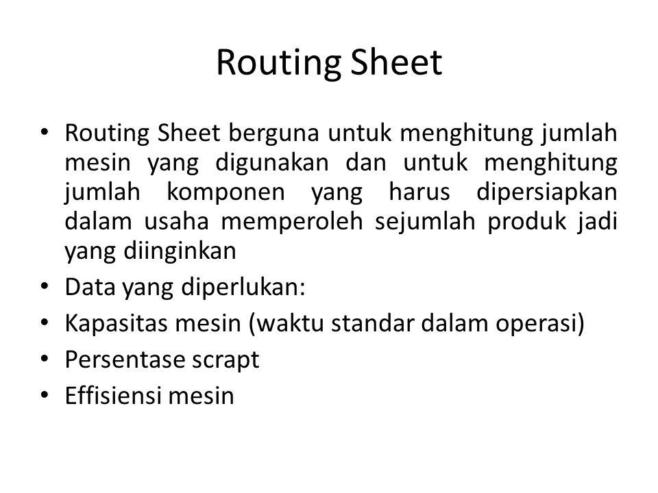 Routing Sheet Routing Sheet berguna untuk menghitung jumlah mesin yang digunakan dan untuk menghitung jumlah komponen yang harus dipersiapkan dalam us