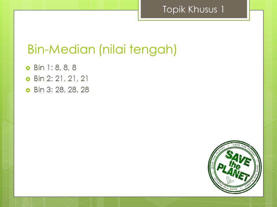 Topik Khusus 1  Bin 1: 8, 8, 8  Bin 2: 21, 21, 21  Bin 3: 28, 28, 28 Bin-Median (nilai tengah)