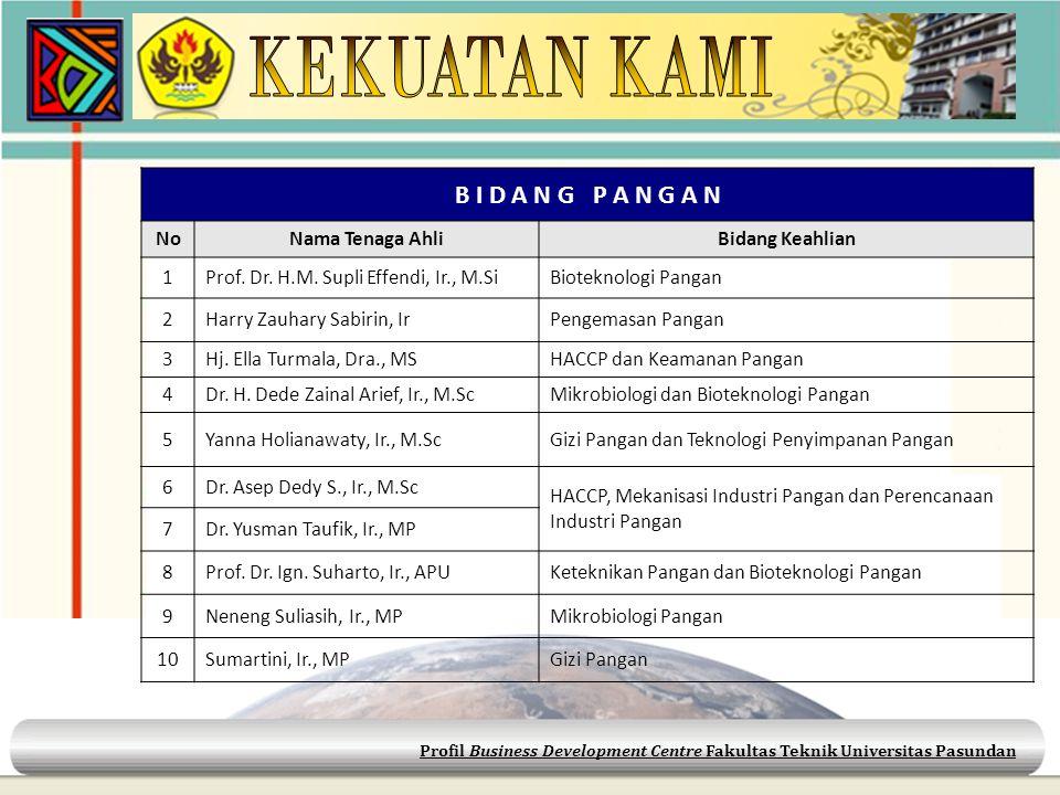 Profil Business Development Centre Fakultas Teknik Universitas Pasundan B I D A N G P A N G A N NoNama Tenaga AhliBidang Keahlian 1Prof. Dr. H.M. Supl