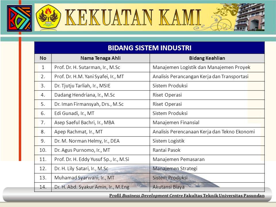 Profil Business Development Centre Fakultas Teknik Universitas Pasundan BIDANG SISTEM INDUSTRI NoNama Tenaga AhliBidang Keahlian 1Prof. Dr. H. Sutarma