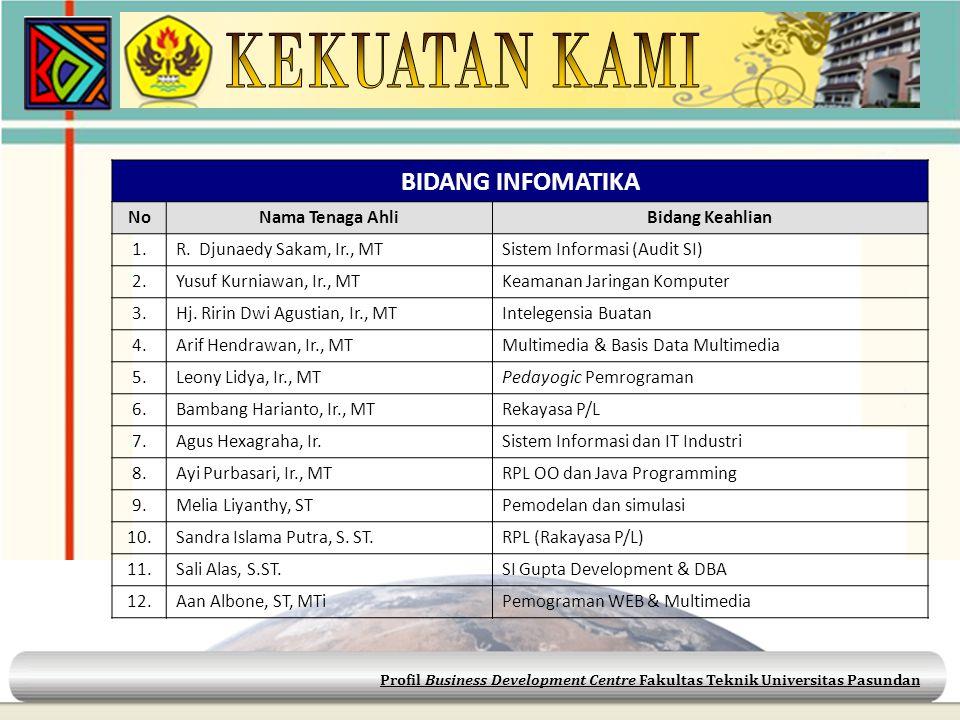 Profil Business Development Centre Fakultas Teknik Universitas Pasundan BIDANG INFOMATIKA NoNama Tenaga AhliBidang Keahlian 1.R. Djunaedy Sakam, Ir.,