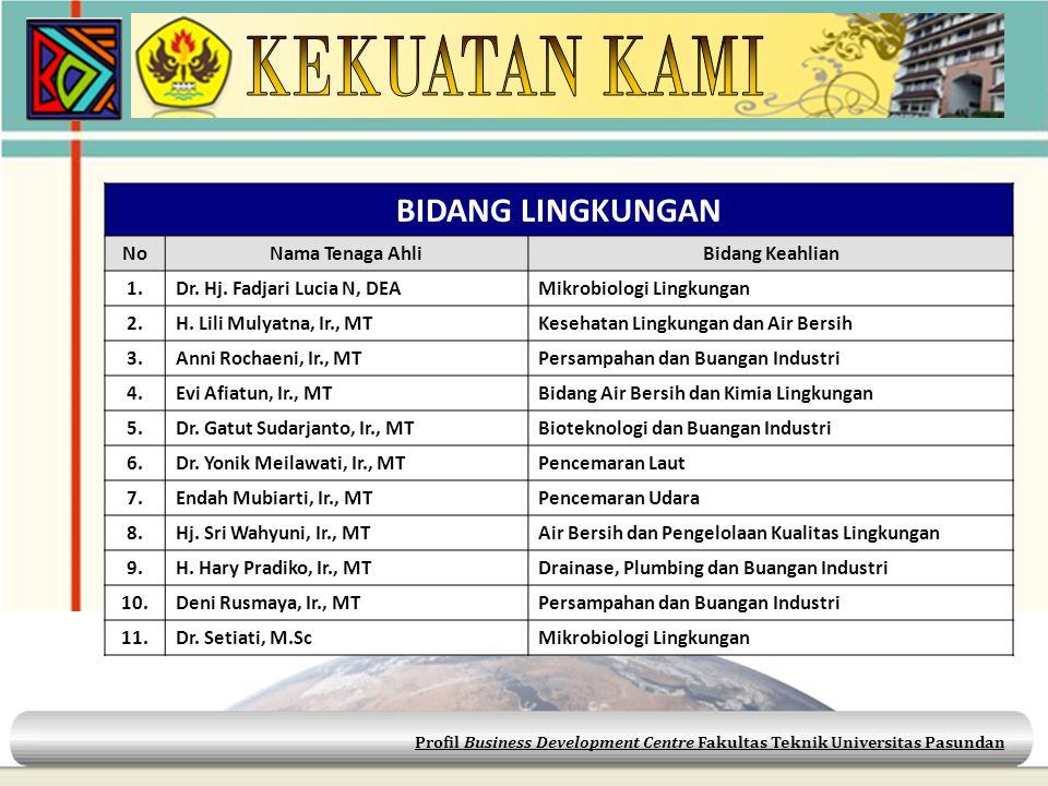 Profil Business Development Centre Fakultas Teknik Universitas Pasundan BIDANG LINGKUNGAN NoNama Tenaga AhliBidang Keahlian 1.Dr. Hj. Fadjari Lucia N,