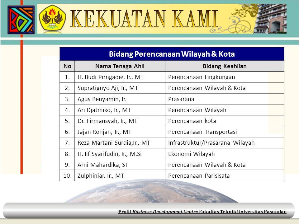 Profil Business Development Centre Fakultas Teknik Universitas Pasundan Bidang Perencanaan Wilayah & Kota NoNama Tenaga AhliBidang Keahlian 1.H. Budi