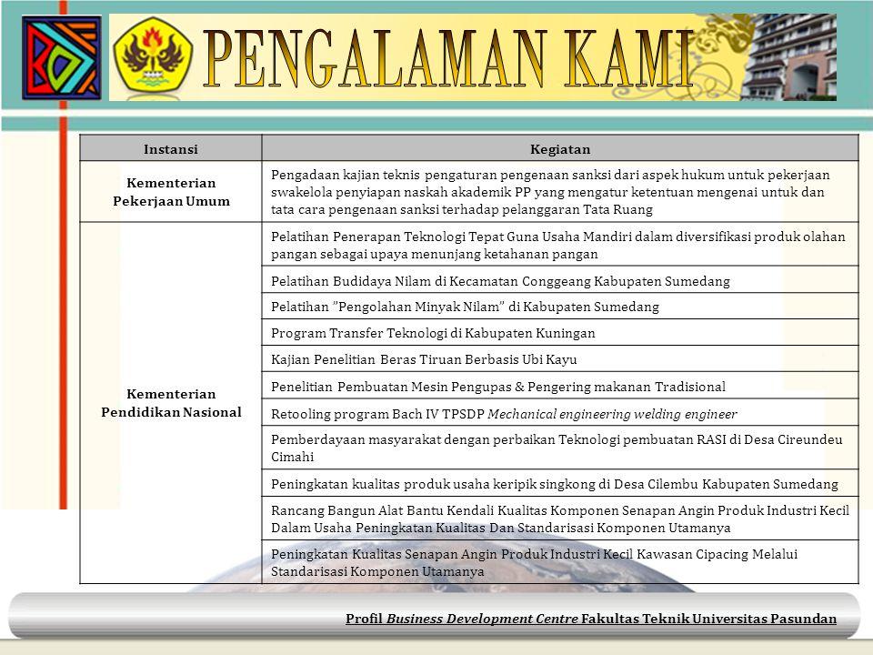 Profil Business Development Centre Fakultas Teknik Universitas Pasundan InstansiKegiatan Kementerian Pekerjaan Umum Pengadaan kajian teknis pengaturan