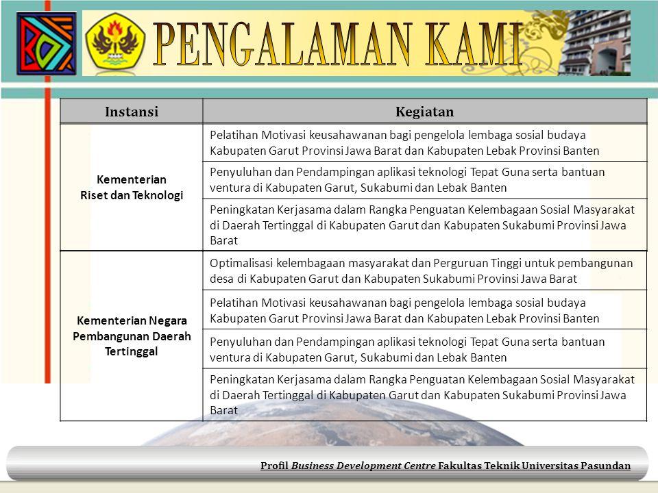 InstansiKegiatan Kementerian Riset dan Teknologi Pelatihan Motivasi keusahawanan bagi pengelola lembaga sosial budaya Kabupaten Garut Provinsi Jawa Ba