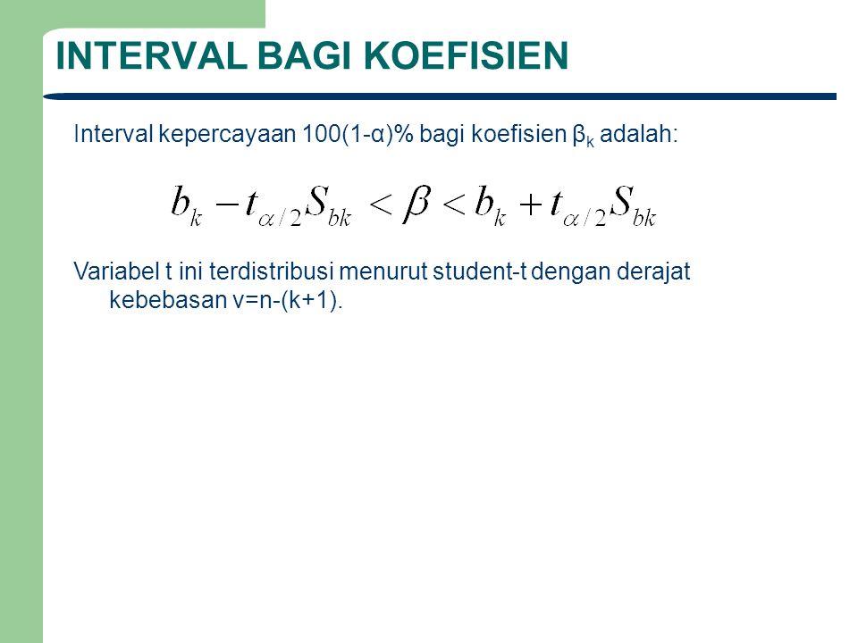 INTERVAL BAGI KOEFISIEN Interval kepercayaan 100(1-α)% bagi koefisien β k adalah: Variabel t ini terdistribusi menurut student-t dengan derajat kebeba