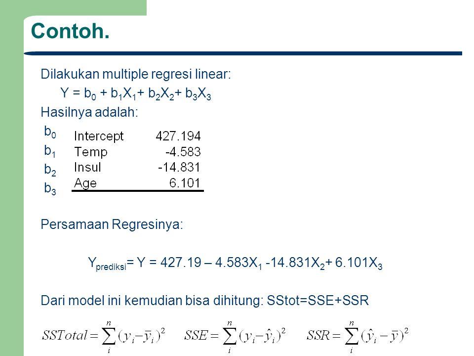 Contoh. Dilakukan multiple regresi linear: Y = b 0 + b 1 X 1 + b 2 X 2 + b 3 X 3 Hasilnya adalah: b 0 b 1 b 2 b 3 Persamaan Regresinya: Y prediksi = Y