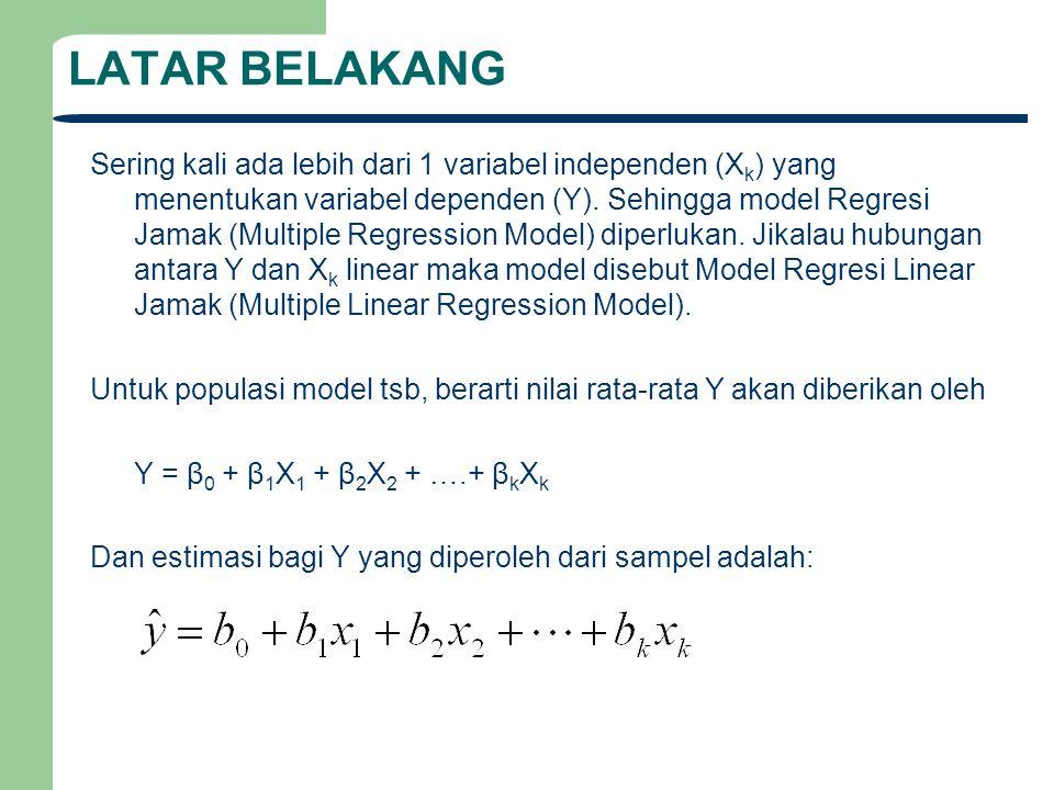 TESTING INVIDUAL KOEFISIEN Untuk masing-masing koefisien, dapat dilakukan test hipotesa H0 : β 1 = 0 H0 : β 2 = 0 H0 : β 3 = 0 H1 : β 1 ≠ 0H1 : β 2 ≠ 0H1 : β 3 ≠ 0 Dari output Excell S b1 = standard error b 1 = 0.772, maka t 1 Hasil ini bisa dilihat juga di output Excell tsb (kolom t stat ), demikian juga untuk t 2 =-3.119 dan t 3 = 1.521.