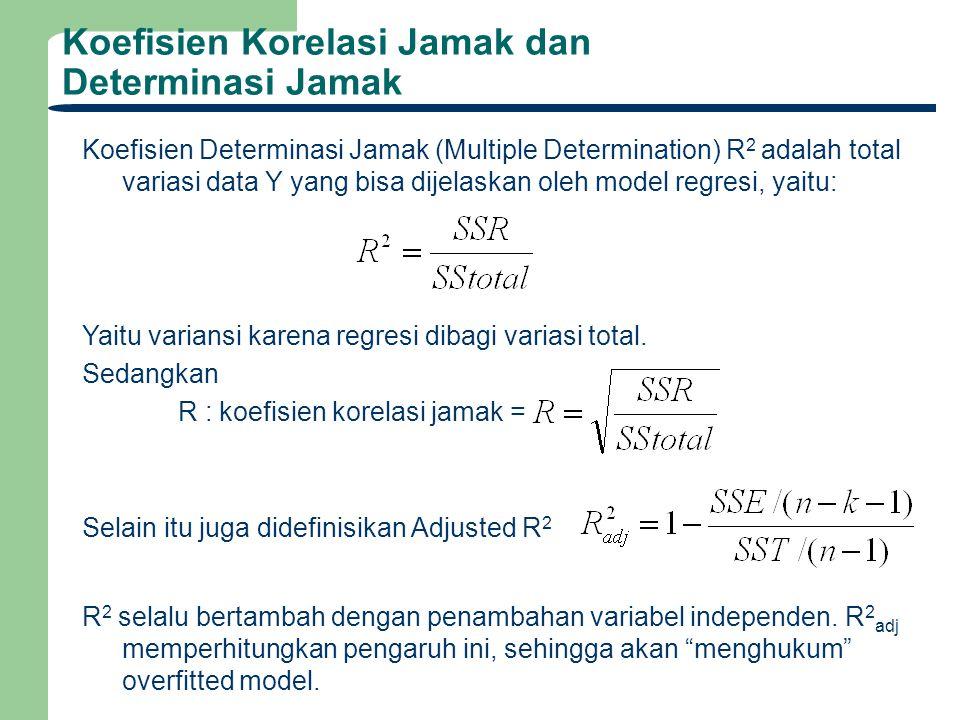 Koefisien Korelasi Jamak dan Determinasi Jamak Koefisien Determinasi Jamak (Multiple Determination) R 2 adalah total variasi data Y yang bisa dijelask