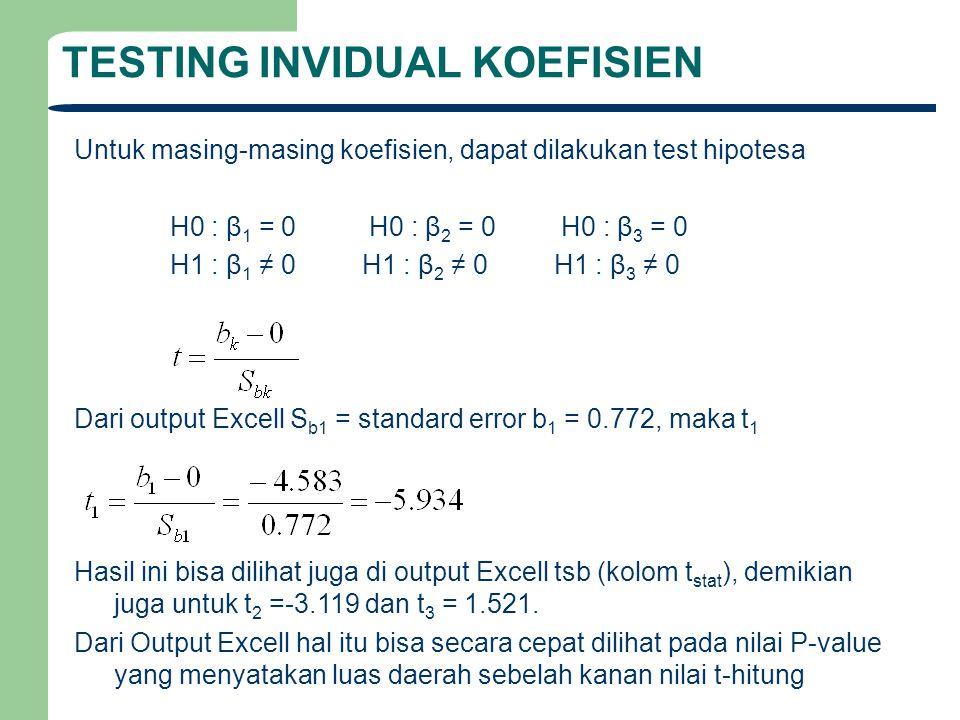 TESTING INVIDUAL KOEFISIEN Untuk masing-masing koefisien, dapat dilakukan test hipotesa H0 : β 1 = 0 H0 : β 2 = 0 H0 : β 3 = 0 H1 : β 1 ≠ 0H1 : β 2 ≠
