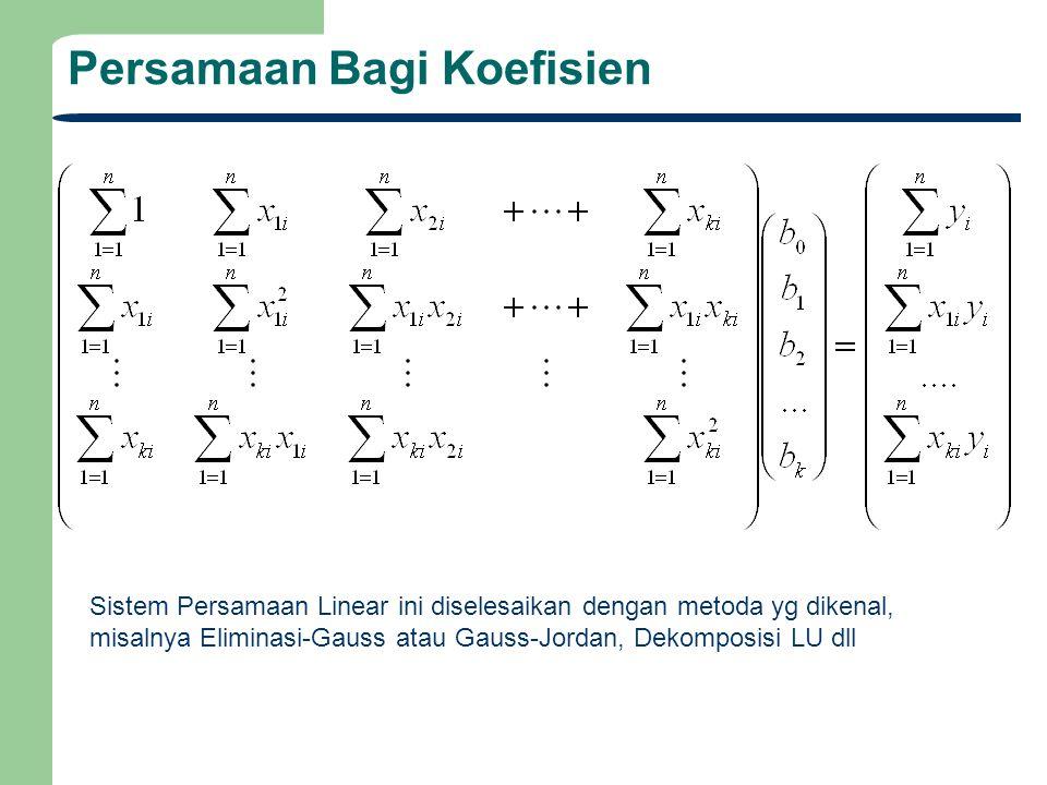 INTERVAL BAGI KOEFISIEN Interval bagi koefisien β k untuk tingkat kepercayaan 95% dapat juga disusun.