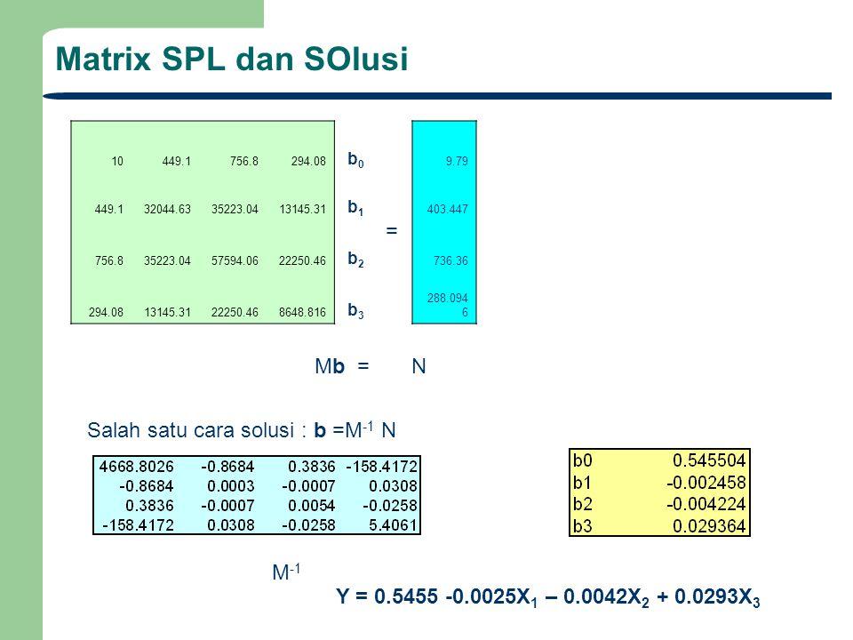 Matrix SPL dan SOlusi 10449.1756.8294.08 b 0 9.79 449.132044.6335223.0413145.31 b 1 403.447 756.835223.0457594.0622250.46 b 2 736.36 294.0813145.31222