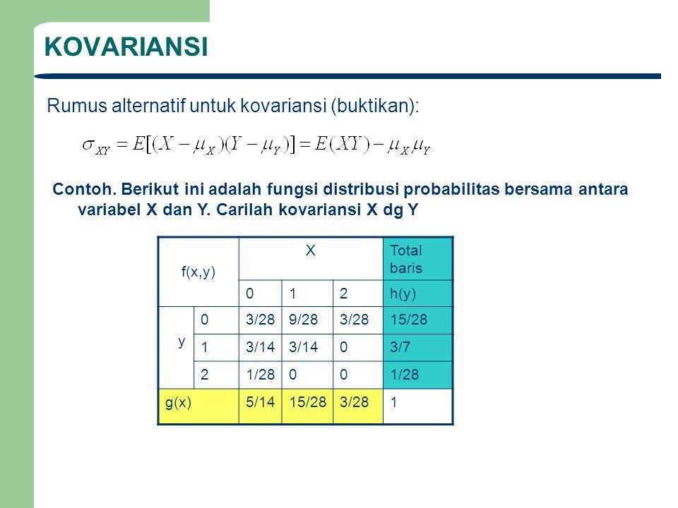 KOVARIANSI Rumus alternatif untuk kovariansi (buktikan): Contoh. Berikut ini adalah fungsi distribusi probabilitas bersama antara variabel X dan Y. Ca