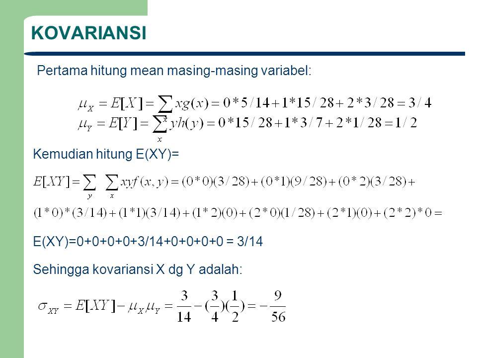 KOVARIANSI Pertama hitung mean masing-masing variabel: Kemudian hitung E(XY)= E(XY)=0+0+0+0+3/14+0+0+0+0 = 3/14 Sehingga kovariansi X dg Y adalah: