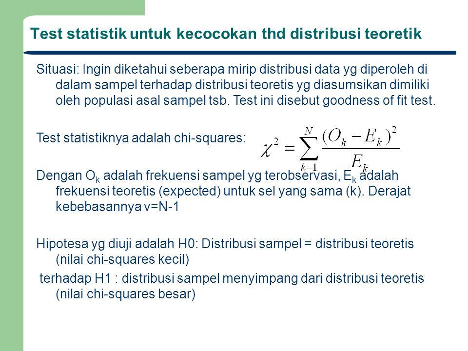 Test statistik untuk kecocokan thd distribusi teoretik Situasi: Ingin diketahui seberapa mirip distribusi data yg diperoleh di dalam sampel terhadap d