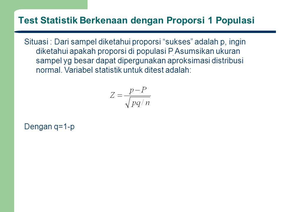 Test untuk independensi (data kategorikal) Situasi: Ingin diketahui independensi antara dua buah variabel kategorikal.