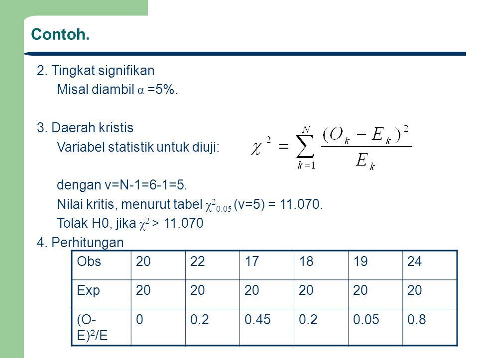 Contoh. 2. Tingkat signifikan Misal diambil α =5%. 3. Daerah kristis Variabel statistik untuk diuji: dengan v=N-1=6-1=5. Nilai kritis, menurut tabel χ