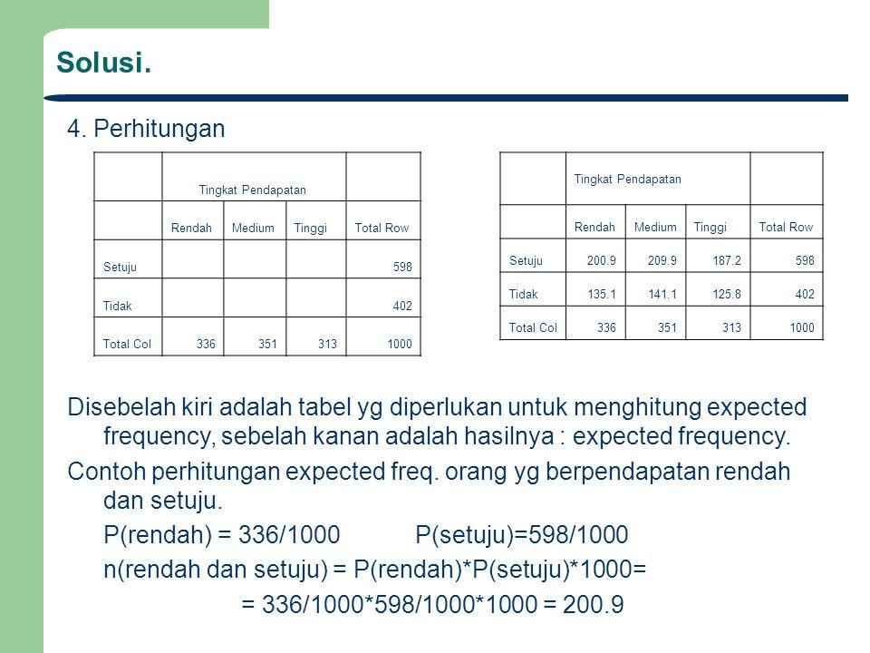 Solusi. Tingkat Pendapatan RendahMediumTinggiTotal Row Setuju 598 Tidak 402 Total Col3363513131000 4. Perhitungan Disebelah kiri adalah tabel yg diper