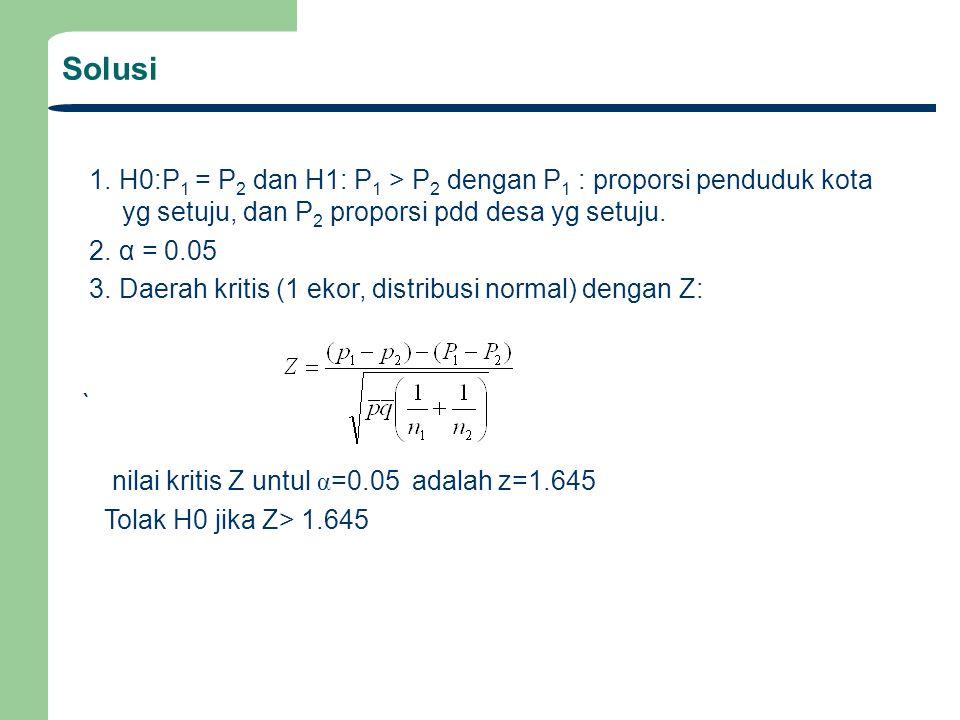 Solusi 1. H0:P 1 = P 2 dan H1: P 1 > P 2 dengan P 1 : proporsi penduduk kota yg setuju, dan P 2 proporsi pdd desa yg setuju. 2. α = 0.05 3. Daerah kri