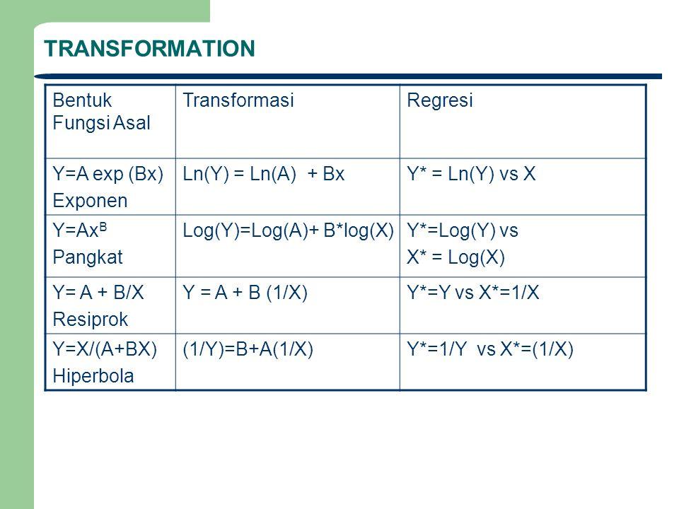 TRANSFORMATION Bentuk Fungsi Asal TransformasiRegresi Y=A exp (Bx) Exponen Ln(Y) = Ln(A) + BxY* = Ln(Y) vs X Y=Ax B Pangkat Log(Y)=Log(A)+ B*log(X)Y*=