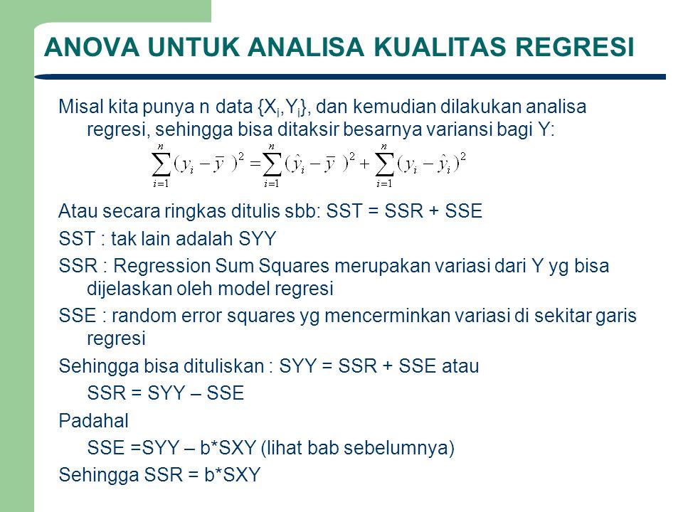 ANOVA UNTUK ANALISA KUALITAS REGRESI Hipotesa yg ingin diperiksa adalah apakah memang ada kaitan antara X dan Y, jadi : H0 : β = 0berarti Y tidak bergantung X.