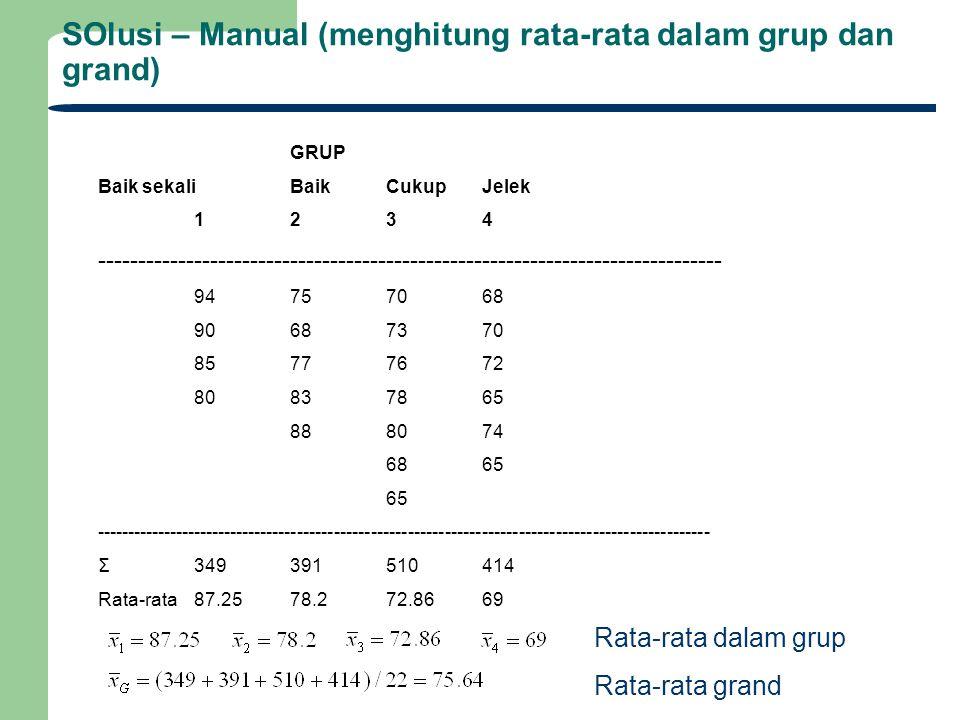SOlusi – Manual (menghitung rata-rata dalam grup dan grand) GRUP Baik sekaliBaikCukupJelek 1234 ------------------------------------------------------
