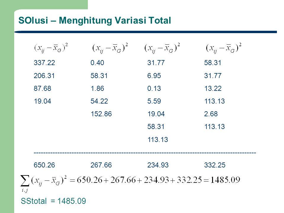 SOlusi – Menghitung Variasi Total SStotal = 1485.09 337.220.4031.7758.31 206.3158.316.9531.77 87.681.860.1313.22 19.0454.225.59113.13 152.8619.042.68
