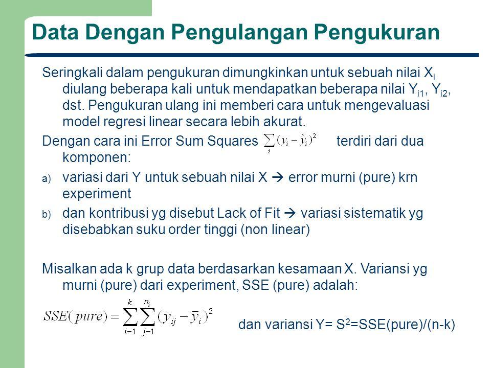 Data Dengan Pengulangan Pengukuran Sedangkan variansi SSE yg umum adalah: Dengan derajat kebebasan = n-2.