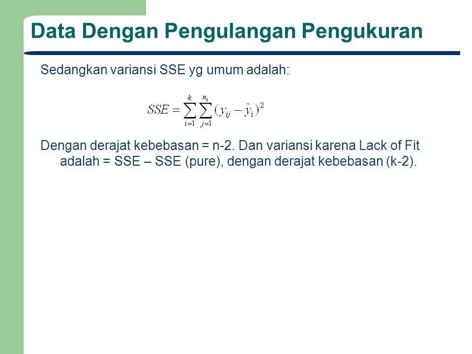 Data Dengan Pengulangan Pengukuran Sedangkan variansi SSE yg umum adalah: Dengan derajat kebebasan = n-2. Dan variansi karena Lack of Fit adalah = SSE