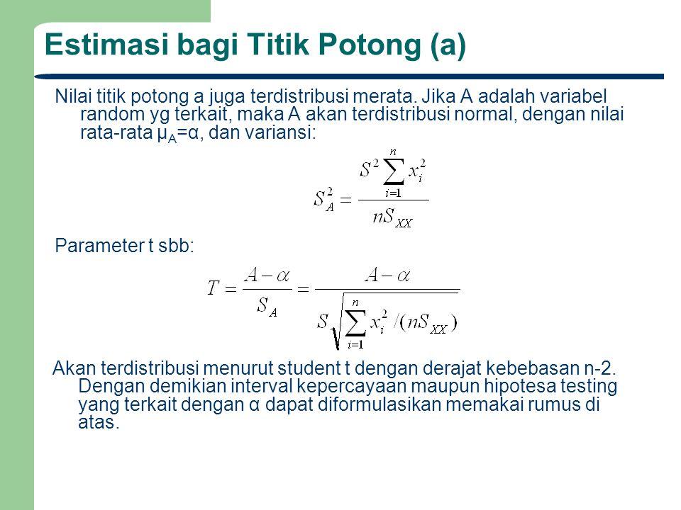 Estimasi bagi Titik Potong (a) Nilai titik potong a juga terdistribusi merata. Jika A adalah variabel random yg terkait, maka A akan terdistribusi nor
