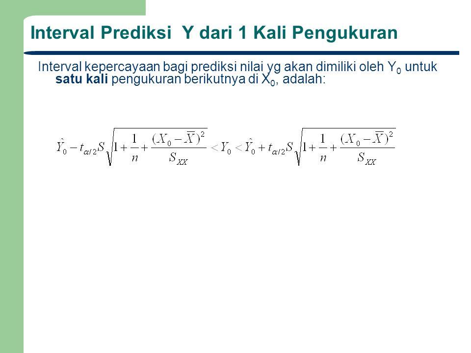 Interval Prediksi Y dari 1 Kali Pengukuran Interval kepercayaan bagi prediksi nilai yg akan dimiliki oleh Y 0 untuk satu kali pengukuran berikutnya di