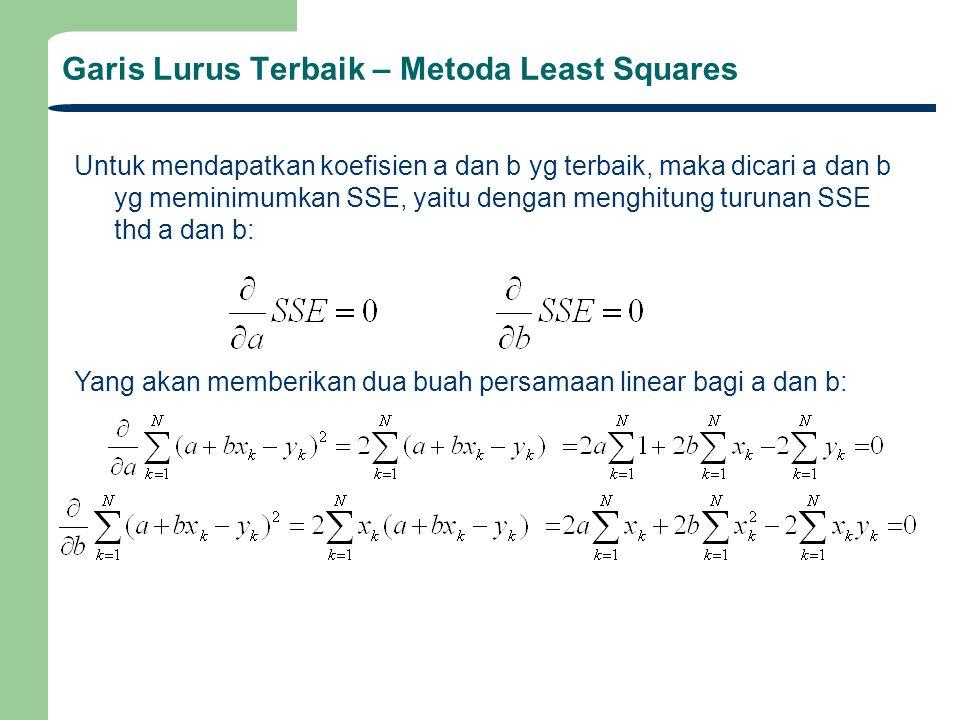 Garis Lurus Terbaik – Metoda Least Squares Untuk mendapatkan koefisien a dan b yg terbaik, maka dicari a dan b yg meminimumkan SSE, yaitu dengan mengh