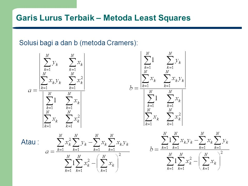 Garis Lurus Terbaik – Metoda Least Squares Penyederhanaan bisa dilakukan mengingat Σ1=N, sehingga: Garis lurus terbaik diperoleh dengan meminimasi residual error e k yaitu selisih antara predicted y k dengan data yg dipeoleh y k, yaitu jumlah total kuadrat residual error minimum (metoda Least Squares) Untuk keperluan perhitungan, formula di atas dapat dituliskan sbb: Dengan